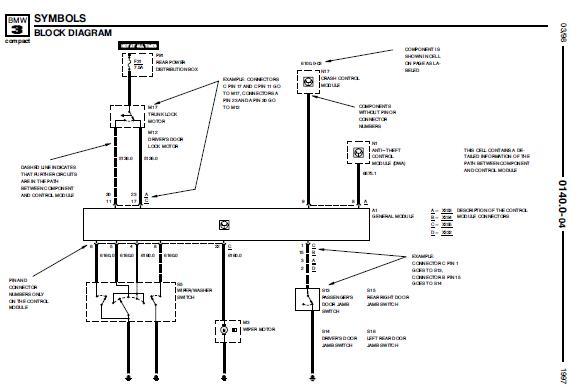 bmw e36 electrical wiring diagrams