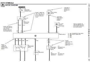 BMW 318ti 1997 Electrical Repair | Online Manual Sharing