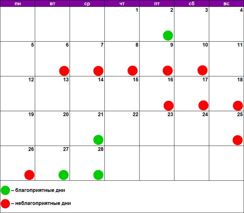 Лунный календарь химической завивки февраль 2018