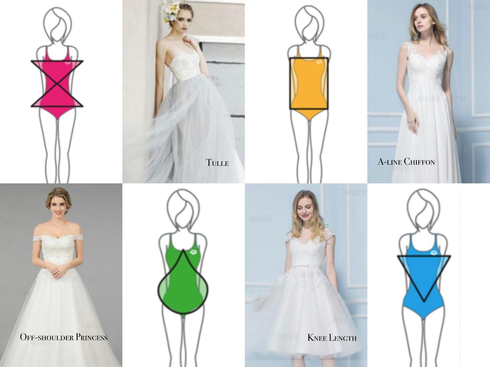 Wedding Dresses By Body Shape 47 Cool Lace Wedding Dress