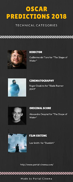 Previsão de Vencedores Dos Óscares 2018 - 2ª Parte