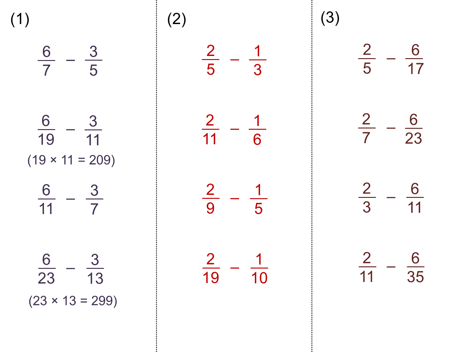 Median Don Steward Mathematics Teaching Algebraic Fractions