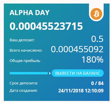 elirtex.com хайп