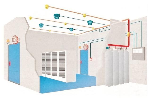 Instalatie completa detectie alarmare stingere incendii cu amestec inert