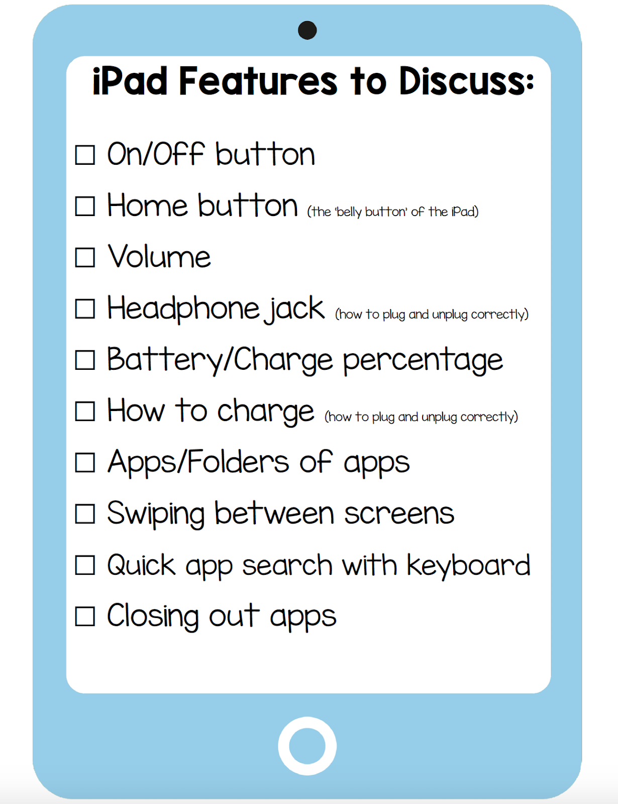 iPad features check list for iPromise iPad Poster Activity