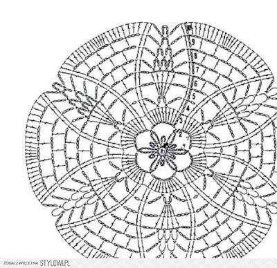 World crochet: My works 72