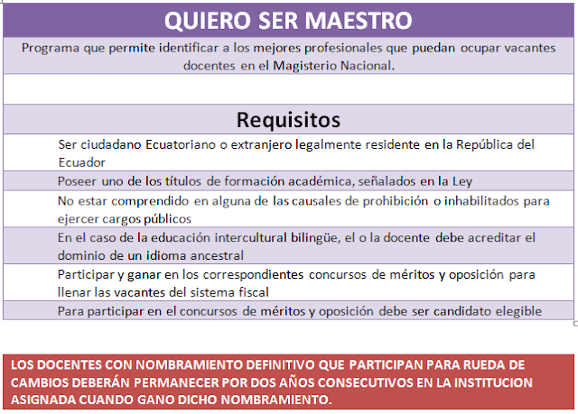 requisitos para ser un maestro en ecuador