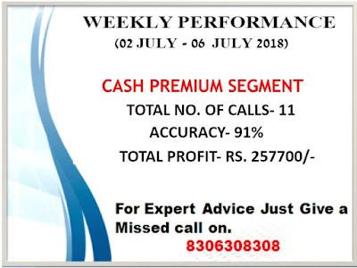 Cash Premium Call by CapitalHeight