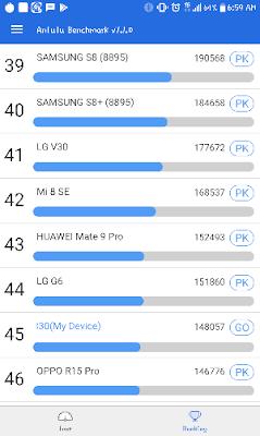 Posisi rangking score AnTuTu LG G5