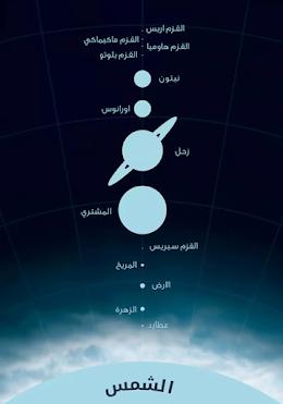 صورة توضح أحجام الكواكب والأجرام بمجموعتنا الشمسية