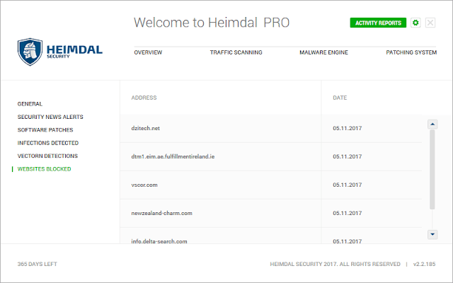 Report of Harmful Websites Blocked by Heimdal PRO