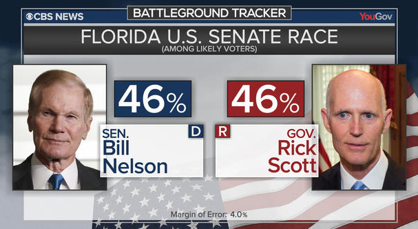 Tight contests mark critical Senate races — CBS News Battleground Tracker poll