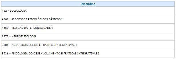 psicologia-curso