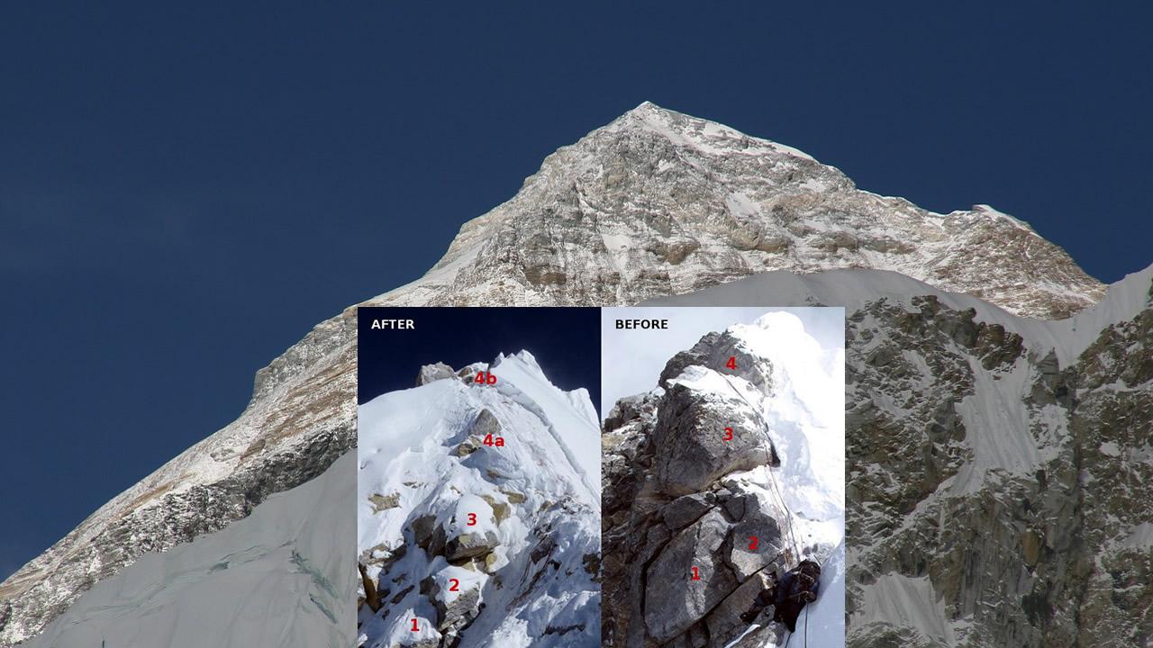 Alpinista confirma que al Monte Everest le falta una parte
