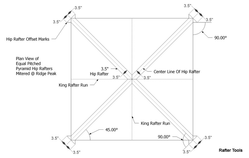 Roof Framing Geometry Pyramid Hip Roof Rafters Equal Unequal Pitched Roofs