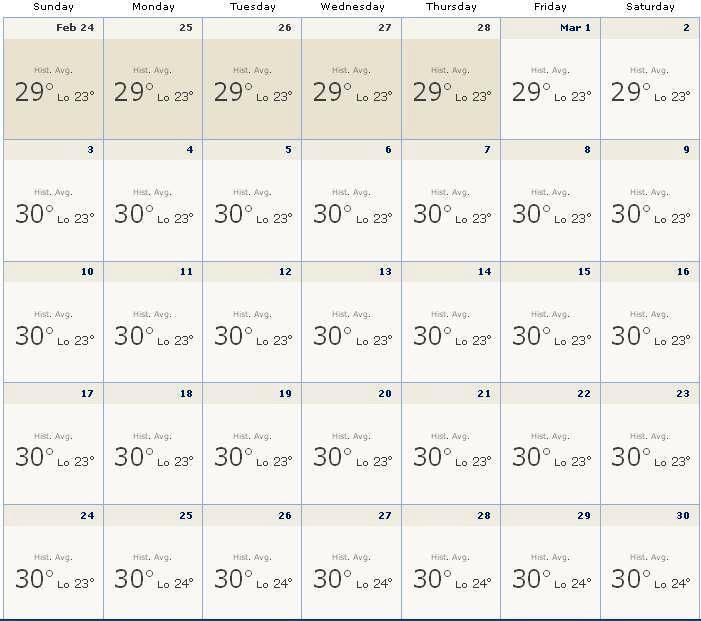 Bali Weather Forecast and Bali Map Info : Next 7 Days(March
