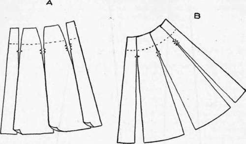 Skirt pattern-Knitting Gallery
