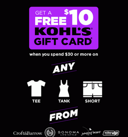 Kohl's Gift Card Deal: Spend $30 Get $10 Gift Card + Extra 15% Off | Your Retail Helper