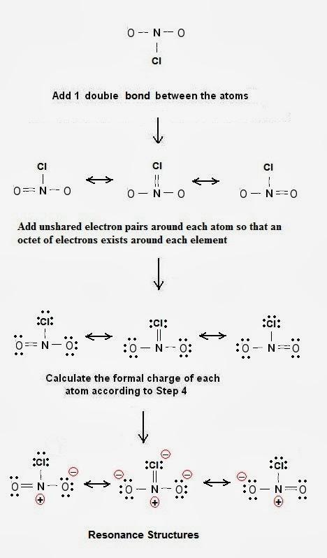 Nitryl Chloride : nitryl, chloride, Chemistry, Lewis, Structure, Molecule, Nitryl, Chloride, NO2Cl