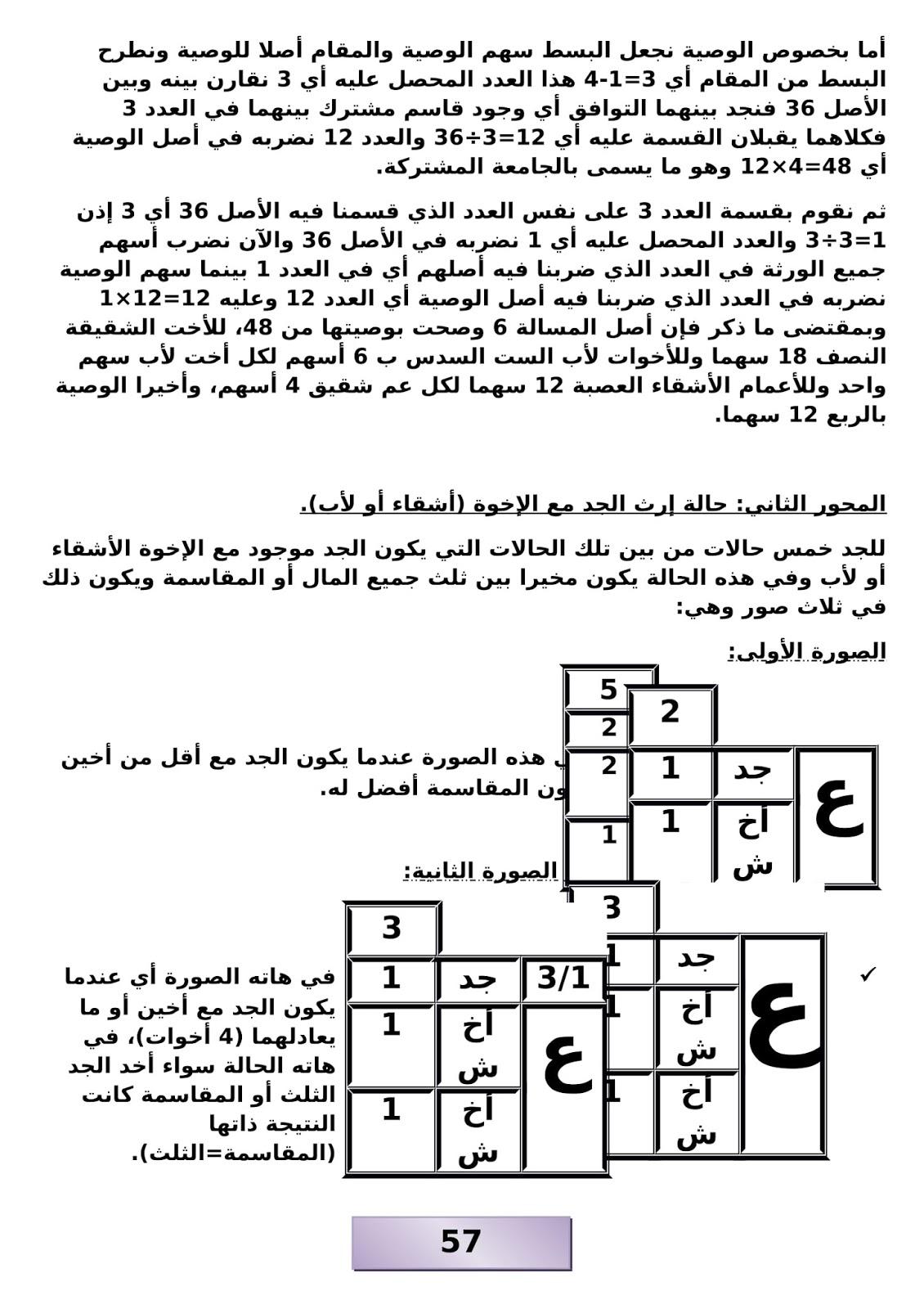 نمادج امتحانات مع الحلول في الارث