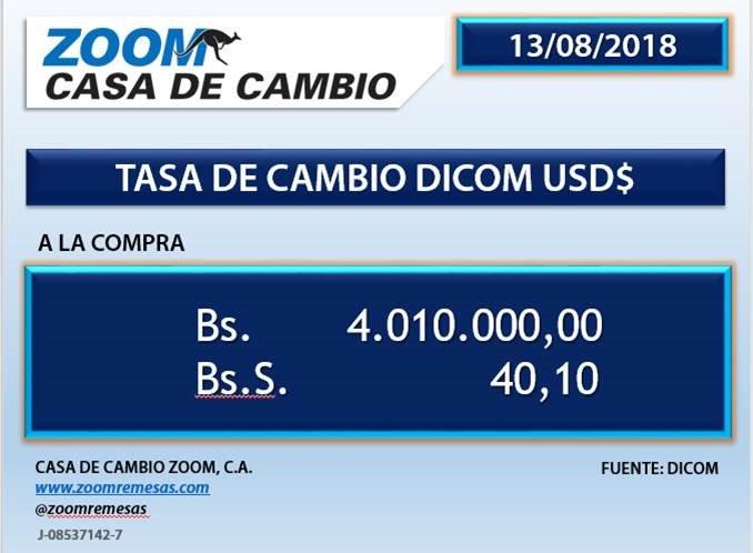 Tasa Dicom para remesas subió a 4 millones