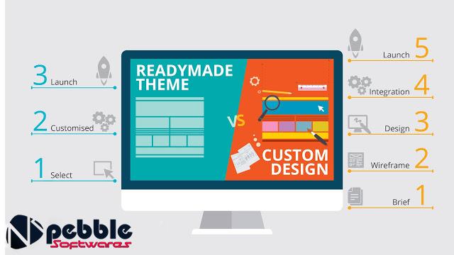 Pebble Softwares Insights Custom Web Design Vs Website