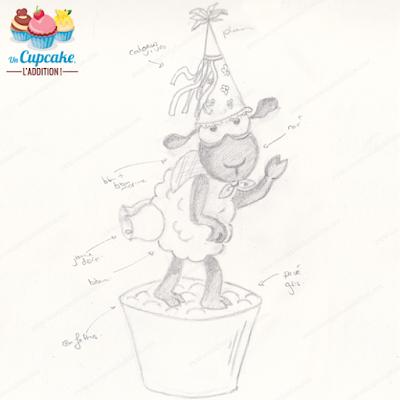 Cupcakes Hendayais : Antton, le Mouton ou la Fête Basque
