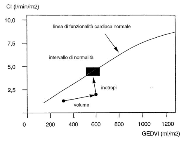 Состояние гипертонического криза - Dispositivi per la misurazione della pressione sanguigna diretta