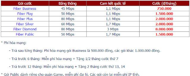 Lắp Mạng Internet FPT Phường Hà Lầm 3