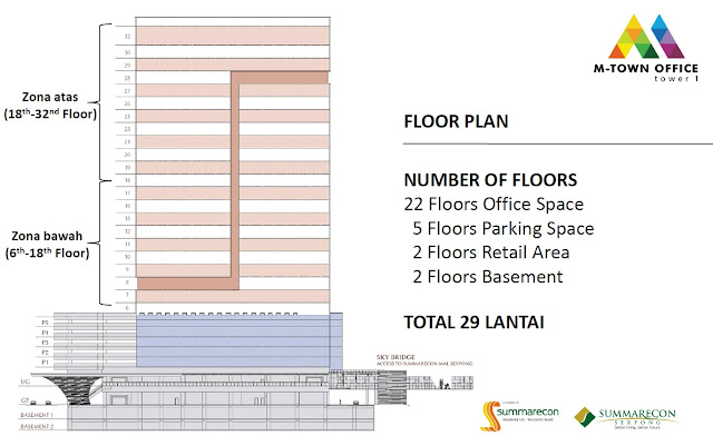 Floor Plan M-Town Office Summarecon