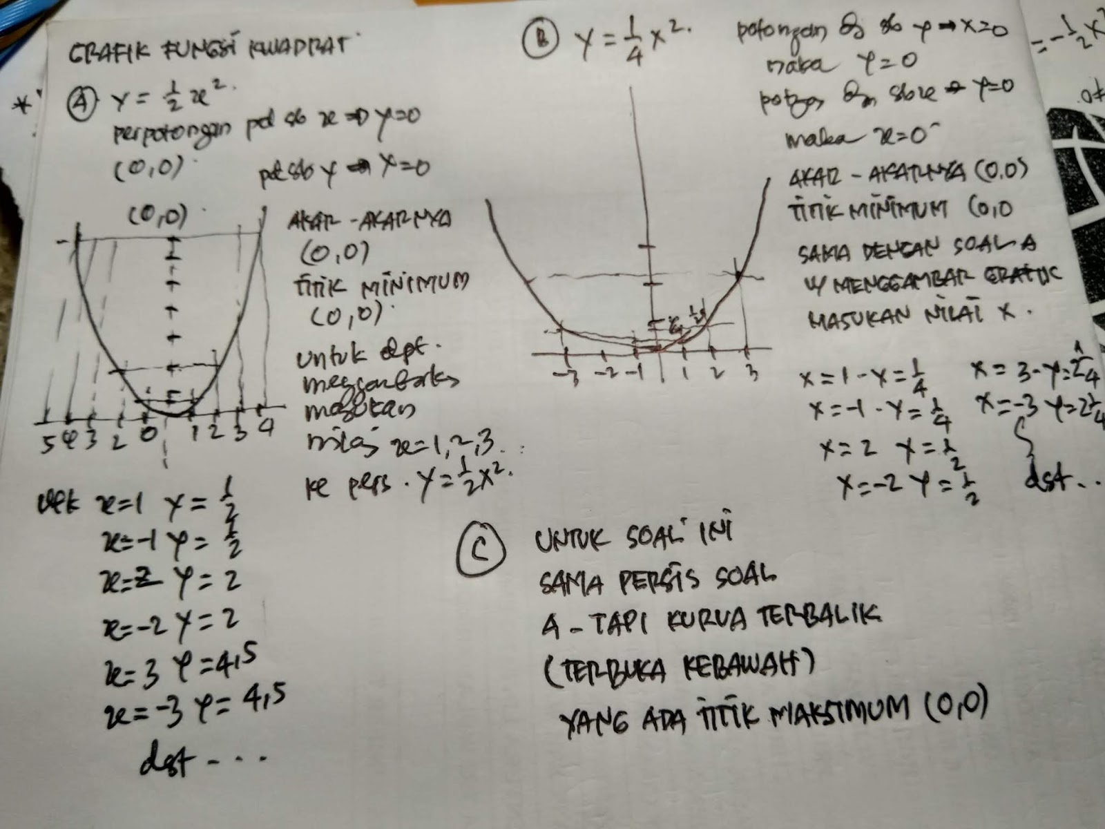 Jawaban Buku Siswa Matematika Kelas 9 Latihan 2.2 Hal 92 ...