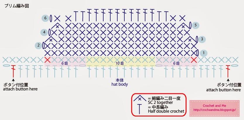 ブリムの編み図