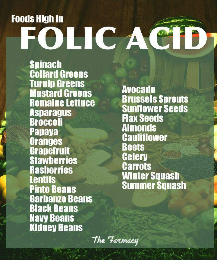 Folic Acid Containing Foods List