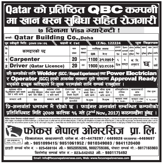 Jobs in Qatar for Nepali, Salary Rs 53,980