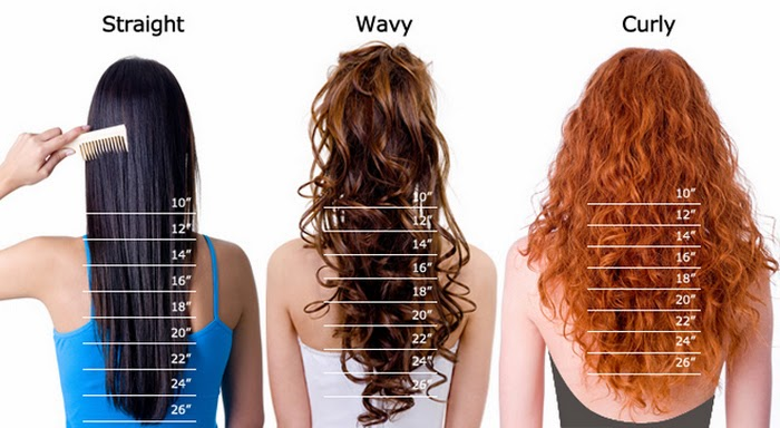 In Order To Make Our Customers Get What They Real Wanted Blackinhair Provides Hair Extensions Length Guidelines