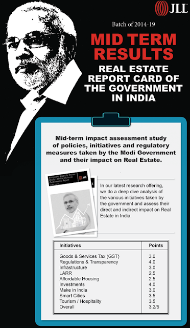 Mid Term Results: Real Estate Report Card of the Modi Government -JLL India