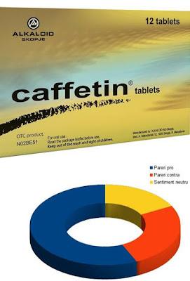 Pareri CAFFETIN comprimate opinii forumuri
