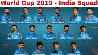 World Cup 2019 Team India Players List