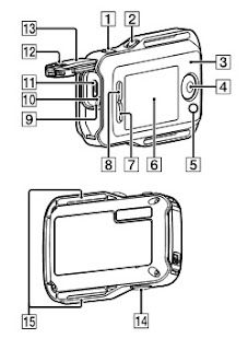 Sony HDR-AZ1VR Action Cam User Manual Operating Guide PDF