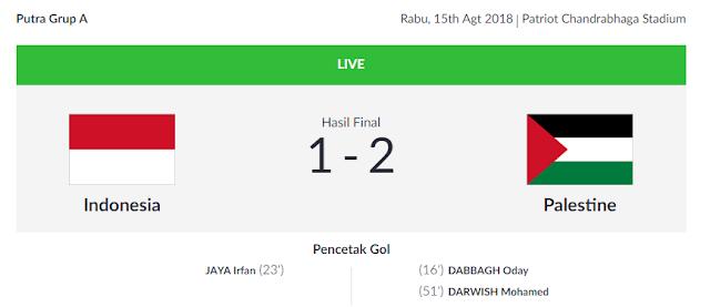 Indonesia vs Palestina Hasil Akhir 1-2