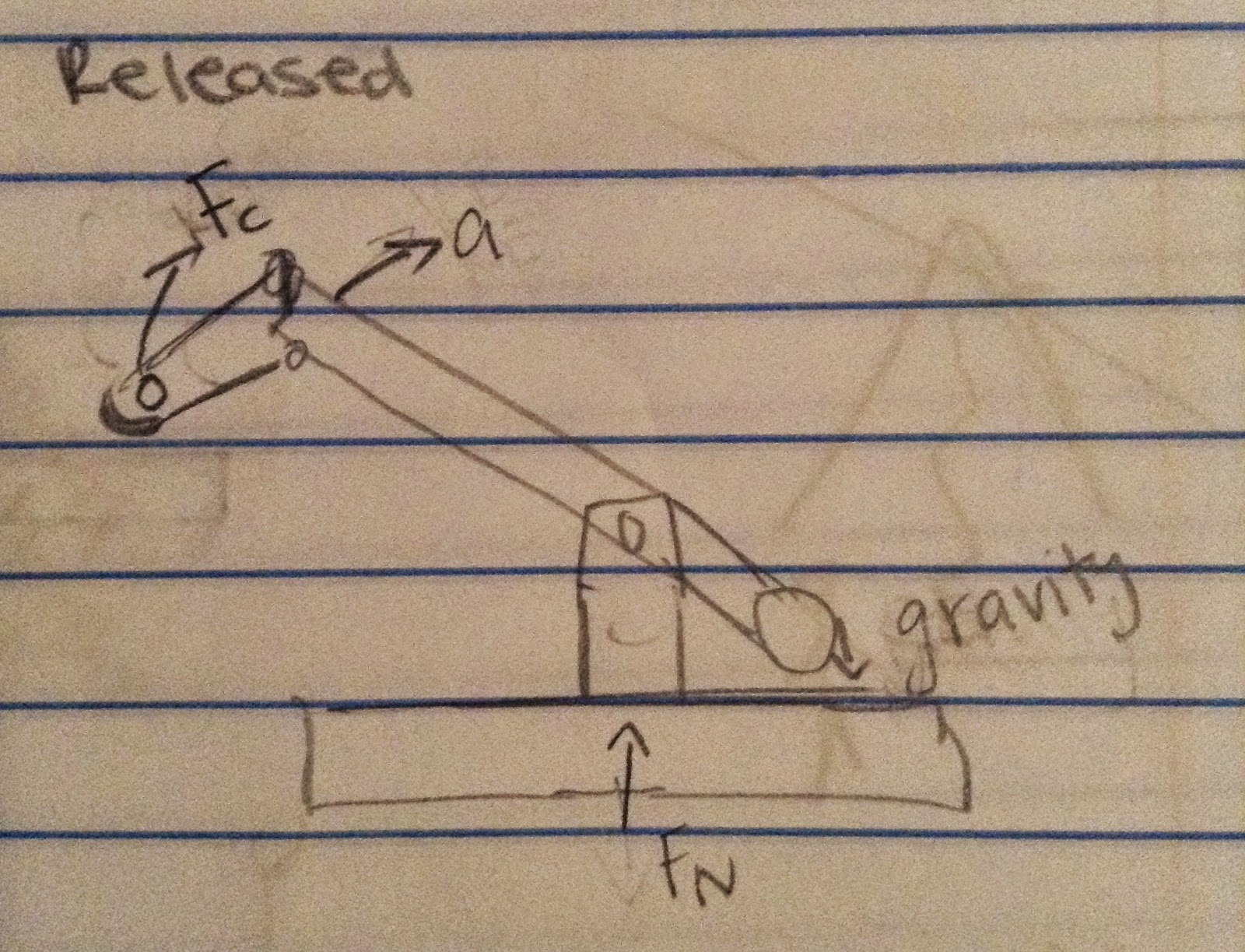 small resolution of physics behind the trebuchet forces