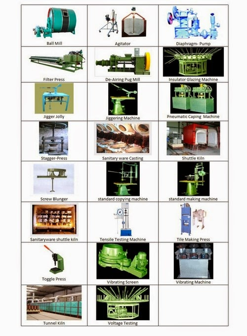 Ceramic Machinery