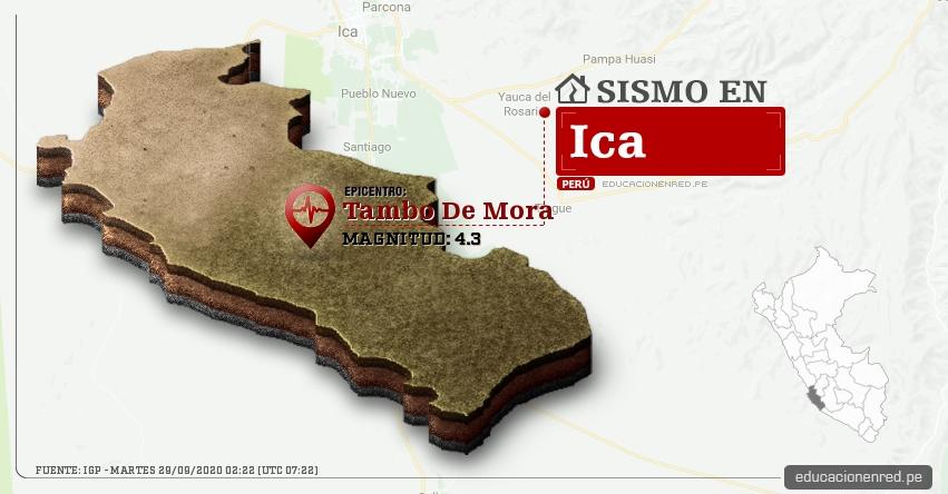 Temblor en Ica de Magnitud 4.3 (Hoy Martes 29 Septiembre 2020) Sismo - Epicentro - Tambo De Mora - Chincha - IGP - www.igp.gob.pe