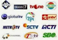 Frekuensi Tv Satellite Digital Terbaru