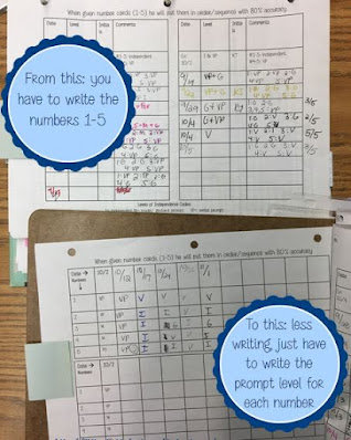 Tips for Making Task Boxes for Special Education