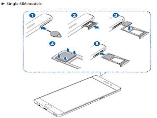 Galaxy S8 SIM Card