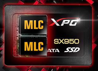Spesifikasi SSD ADATA XPG SX950 Series