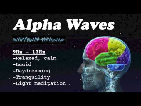 Alpha Binaural Waves - Body Mind Zone