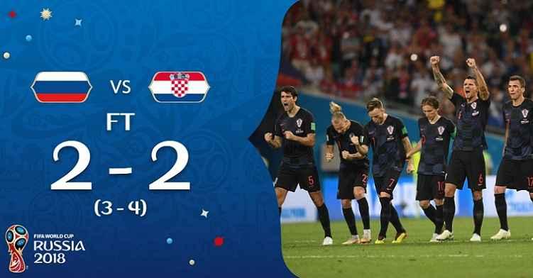 Hasil Russia vs Kroasia Skor Akhir (3) 2-2 (4) | Perempat Final World Cup 2018