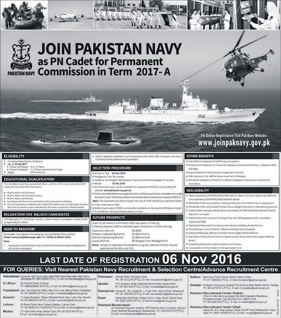 Jobs in Pakistan Navy Jobs 2017 Online Registration